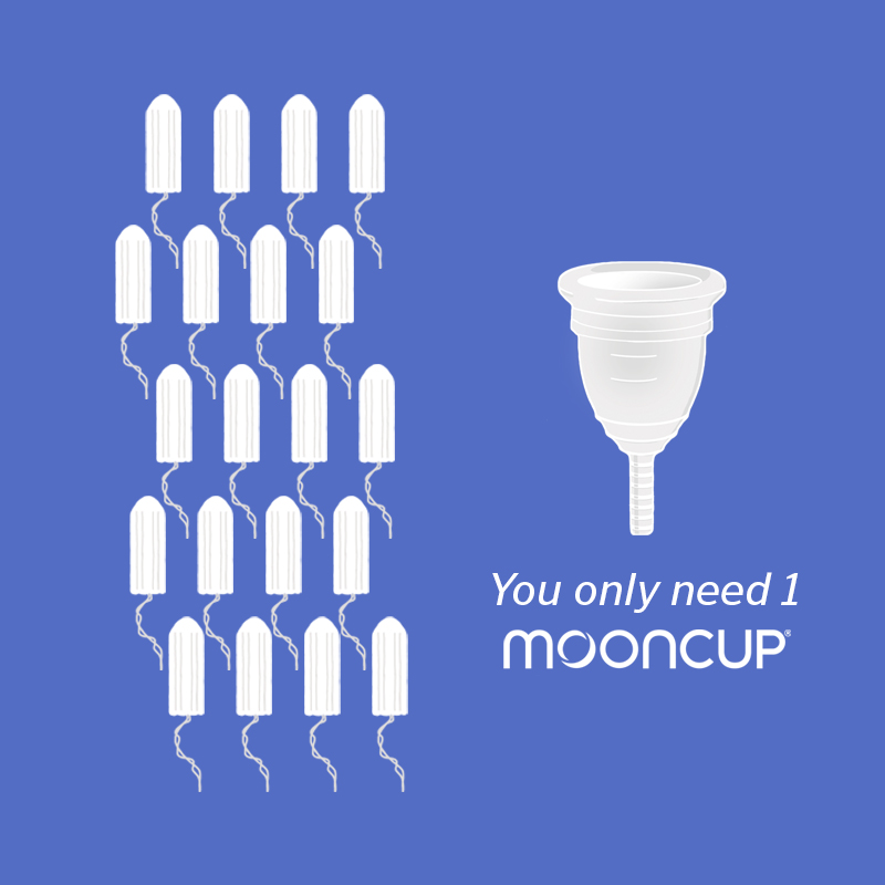 Graphic of tampons vs. a mooncup